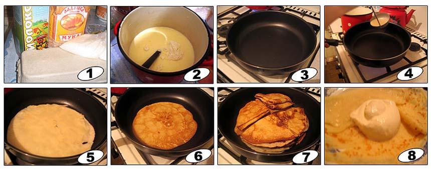 Способ приготовления блинчиков на молоке пошаговый рецепт